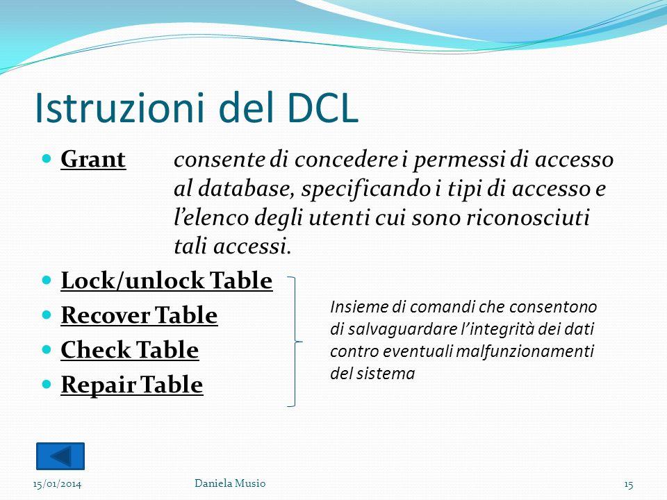 Istruzioni del DCL Grantconsente di concedere i permessi di accesso al database, specificando i tipi di accesso e lelenco degli utenti cui sono ricono
