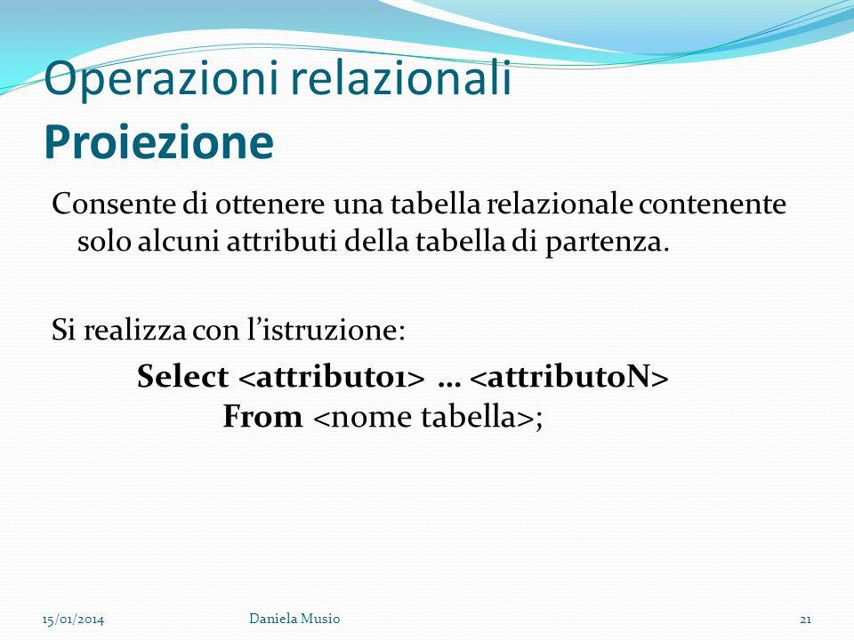 Operazioni relazionali Proiezione Consente di ottenere una tabella relazionale contenente solo alcuni attributi della tabella di partenza. Si realizza
