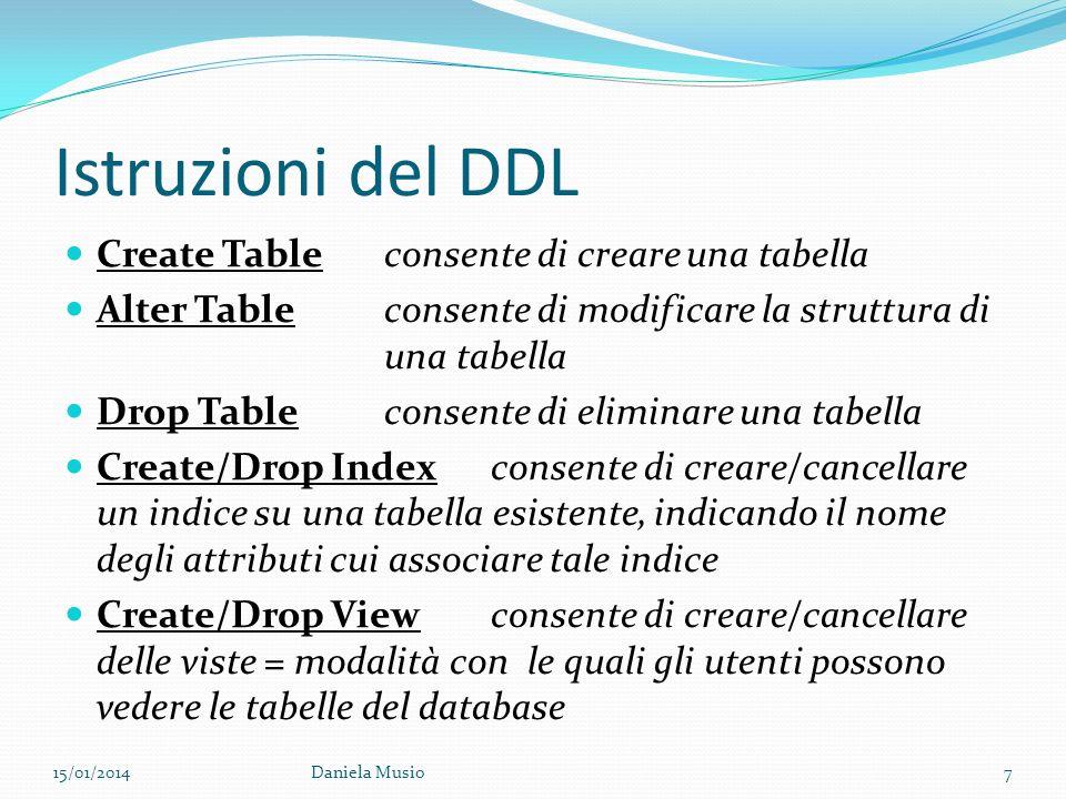 Istruzioni del DDL Create Tableconsente di creare una tabella Alter Tableconsente di modificare la struttura di una tabella Drop Tableconsente di elim