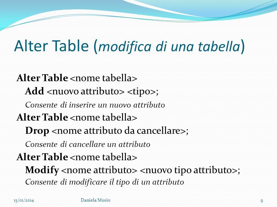 Alter Table ( modifica di una tabella ) Alter Table Add ; Consente di inserire un nuovo attributo Alter Table Drop ; Consente di cancellare un attribu