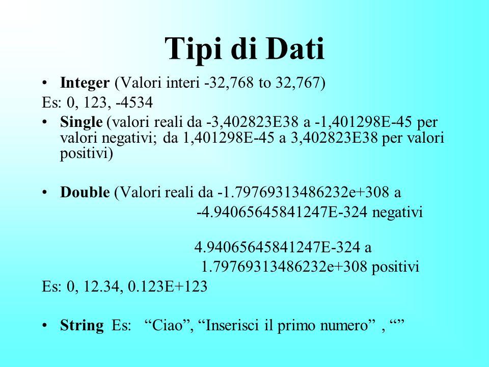 Tabella tipo di dati Fine Tipo di datoDimensione in memoria Intervallo Boolean2 byte True (-1) o False (0) Integer (intero) 2 byte Da -32.768 a 32.767