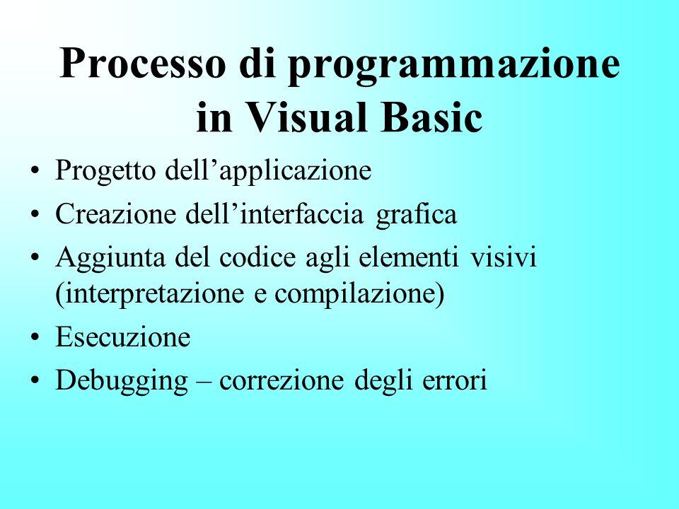 Processo di programmazione in Visual Basic Progetto dellapplicazione Creazione dellinterfaccia grafica Aggiunta del codice agli elementi visivi (interpretazione e compilazione) Esecuzione Debugging – correzione degli errori