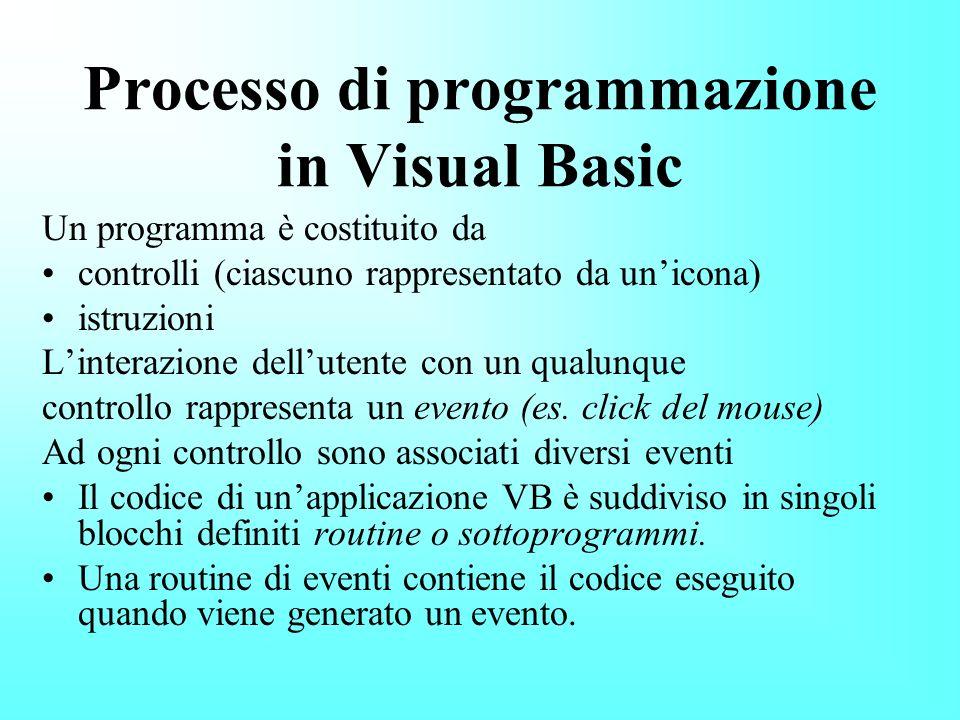 Processo di programmazione in Visual Basic Un programma è costituito da controlli (ciascuno rappresentato da unicona) istruzioni Linterazione dellutente con un qualunque controllo rappresenta un evento (es.