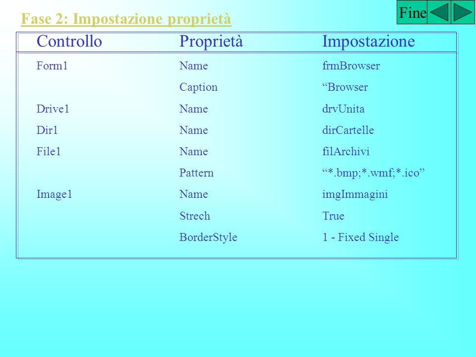 Fine Progetto: Browser Fase 1: Costruzione interfaccia utente
