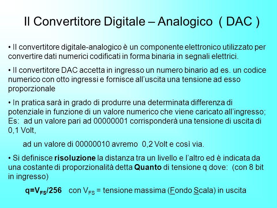 Il Convertitore Digitale – Analogico ( DAC ) Il convertitore digitale-analogico è un componente elettronico utilizzato per convertire dati numerici co