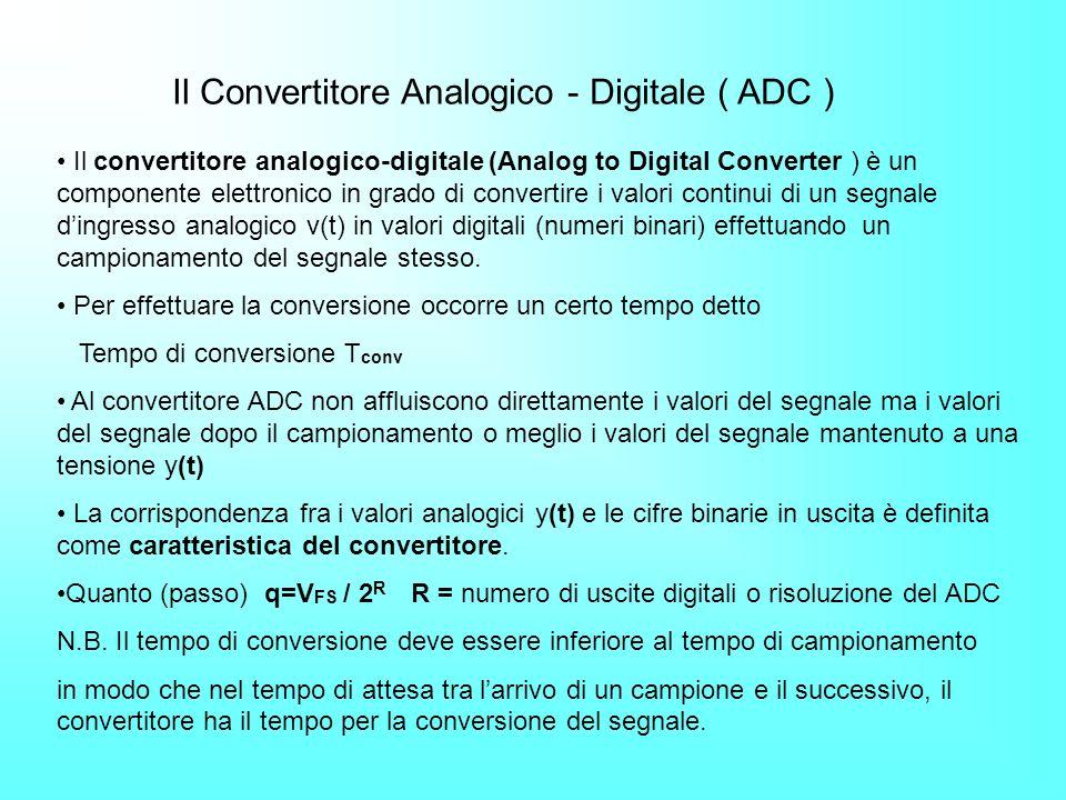 Il Convertitore Analogico - Digitale ( ADC ) Il convertitore analogico-digitale (Analog to Digital Converter ) è un componente elettronico in grado di