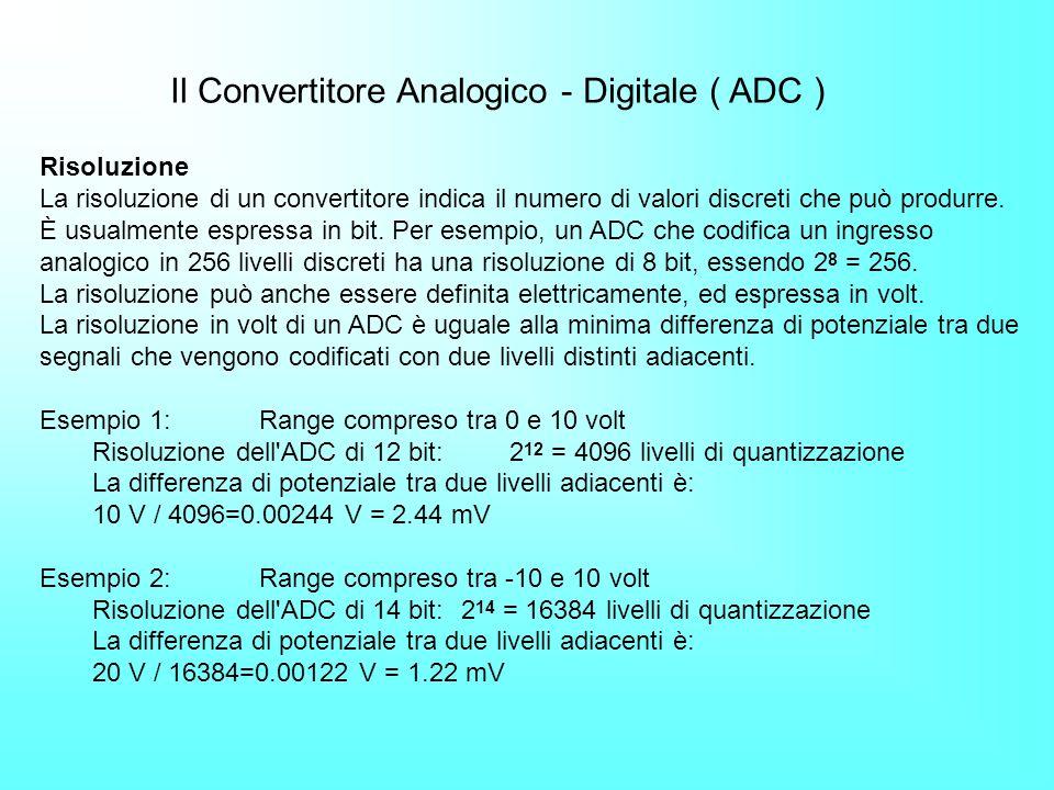 Il Convertitore Analogico - Digitale ( ADC ) Risoluzione La risoluzione di un convertitore indica il numero di valori discreti che può produrre. È usu