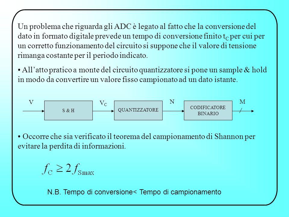 Un problema che riguarda gli ADC è legato al fatto che la conversione del dato in formato digitale prevede un tempo di conversione finito t C per cui
