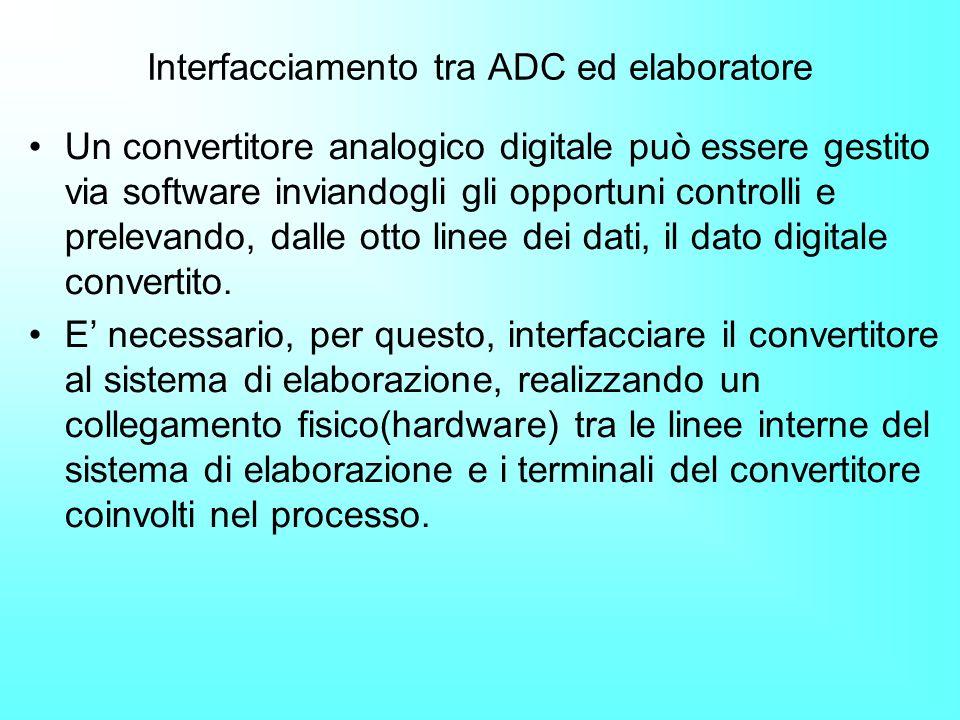 Interfacciamento tra ADC ed elaboratore Un convertitore analogico digitale può essere gestito via software inviandogli gli opportuni controlli e prele