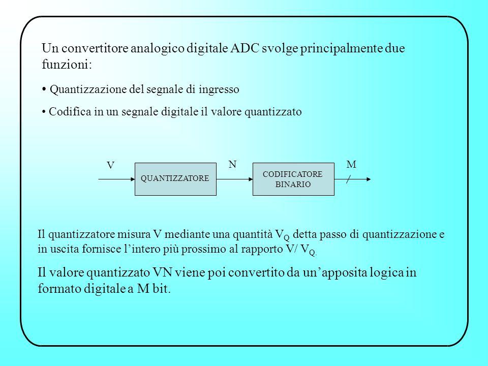 Un convertitore analogico digitale ADC svolge principalmente due funzioni: Quantizzazione del segnale di ingresso Codifica in un segnale digitale il v