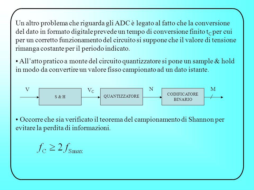 Un altro problema che riguarda gli ADC è legato al fatto che la conversione del dato in formato digitale prevede un tempo di conversione finito t C pe