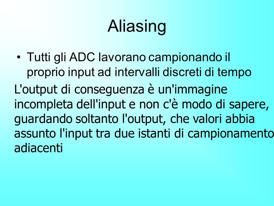 Aliasing Tutti gli ADC lavorano campionando il proprio input ad intervalli discreti di tempo L'output di conseguenza è un'immagine incompleta dell'inp