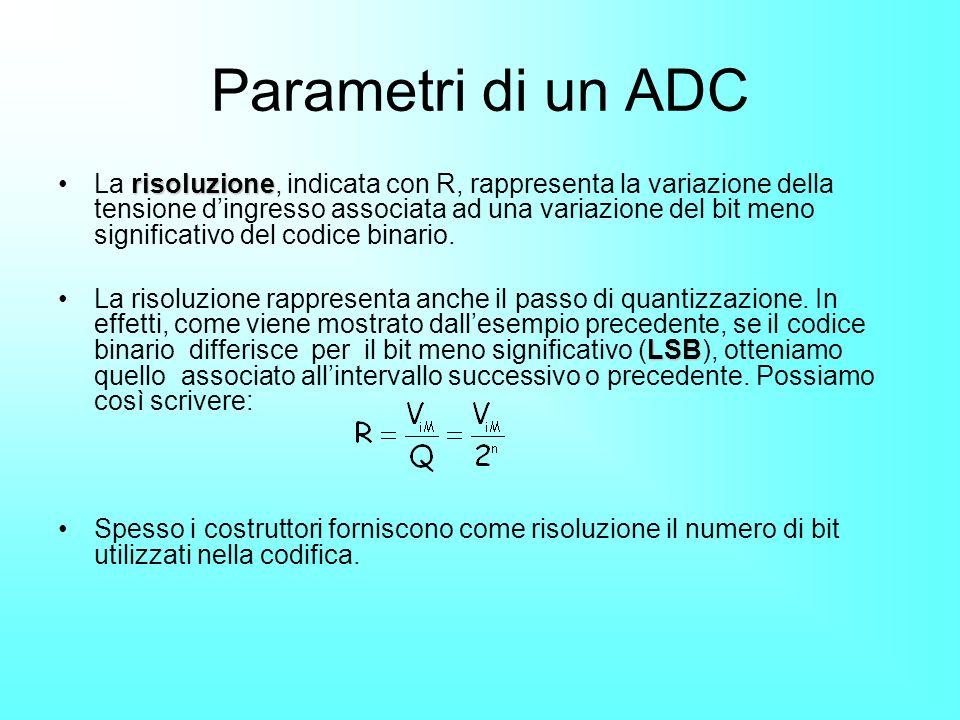 Parametri di un ADC risoluzioneLa risoluzione, indicata con R, rappresenta la variazione della tensione dingresso associata ad una variazione del bit