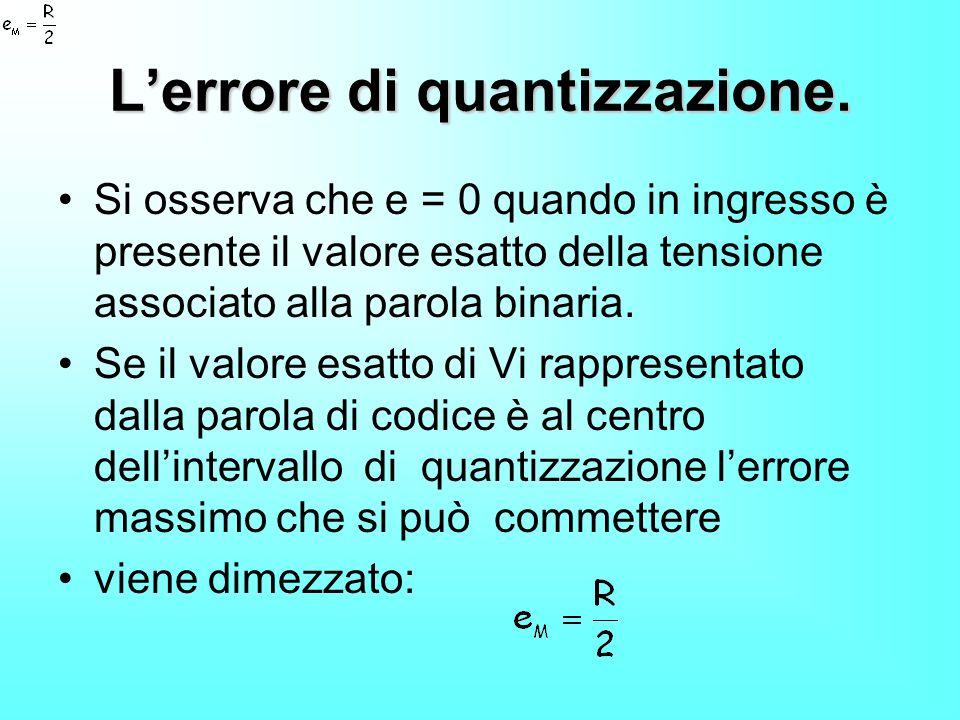 Lerrore di quantizzazione. Si osserva che e = 0 quando in ingresso è presente il valore esatto della tensione associato alla parola binaria. Se il val