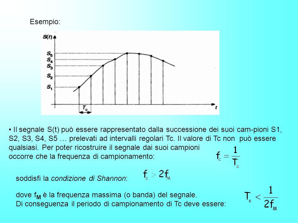 Il segnale S(t) può essere rappresentato dalla successione dei suoi cam-pioni S1, S2, S3, S4, S5 … prelevati ad intervalli regolari Tc. Il valore di T