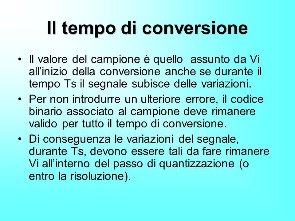 Il tempo di conversione Il valore del campione è quello assunto da Vi allinizio della conversione anche se durante il tempo Ts il segnale subisce dell