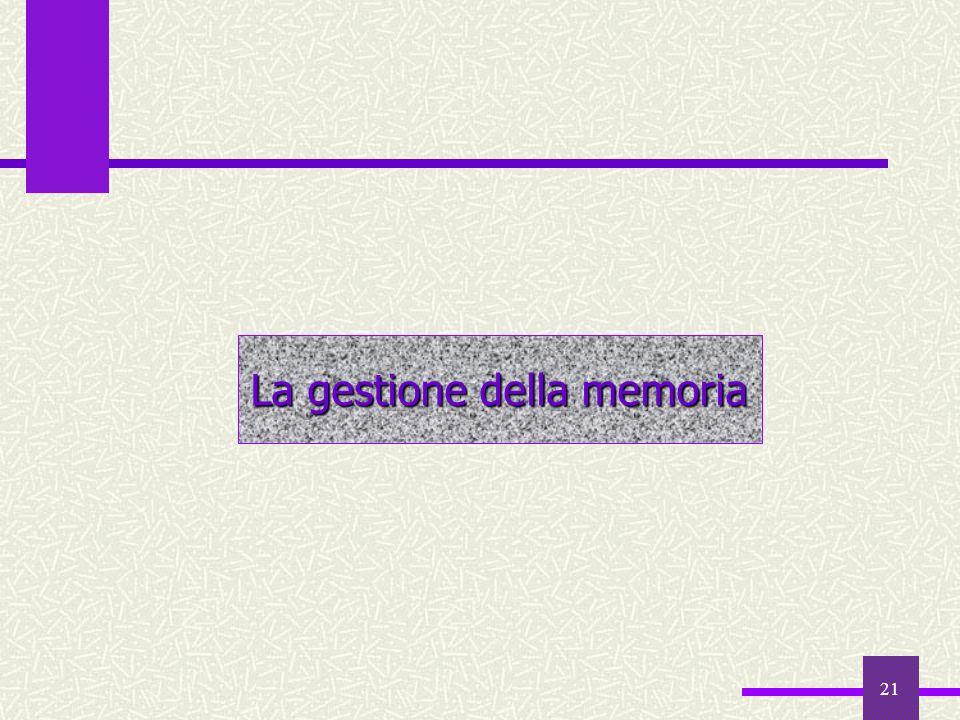 21 La gestione della memoria