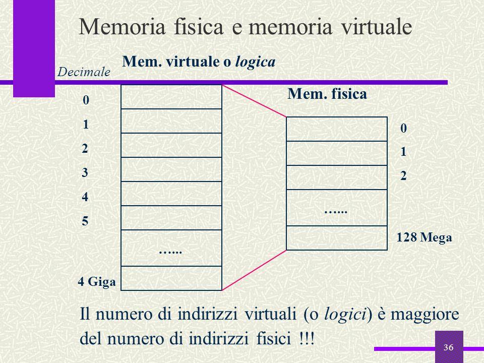 36 Memoria fisica e memoria virtuale …... 0 1 2 3 4 5 Decimale Mem. virtuale o logica 4 Giga …... Mem. fisica 0 1 2 128 Mega Il numero di indirizzi vi