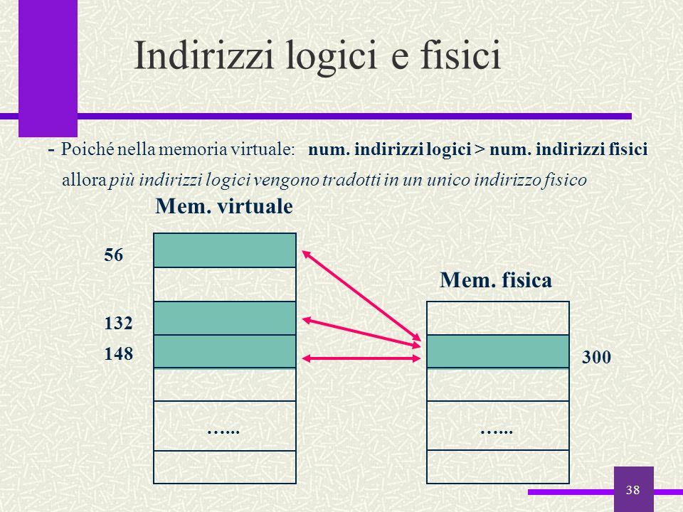 38 Indirizzi logici e fisici Mem. virtuale Mem. fisica …... 148 300 - Poiché nella memoria virtuale: num. indirizzi logici > num. indirizzi fisici all