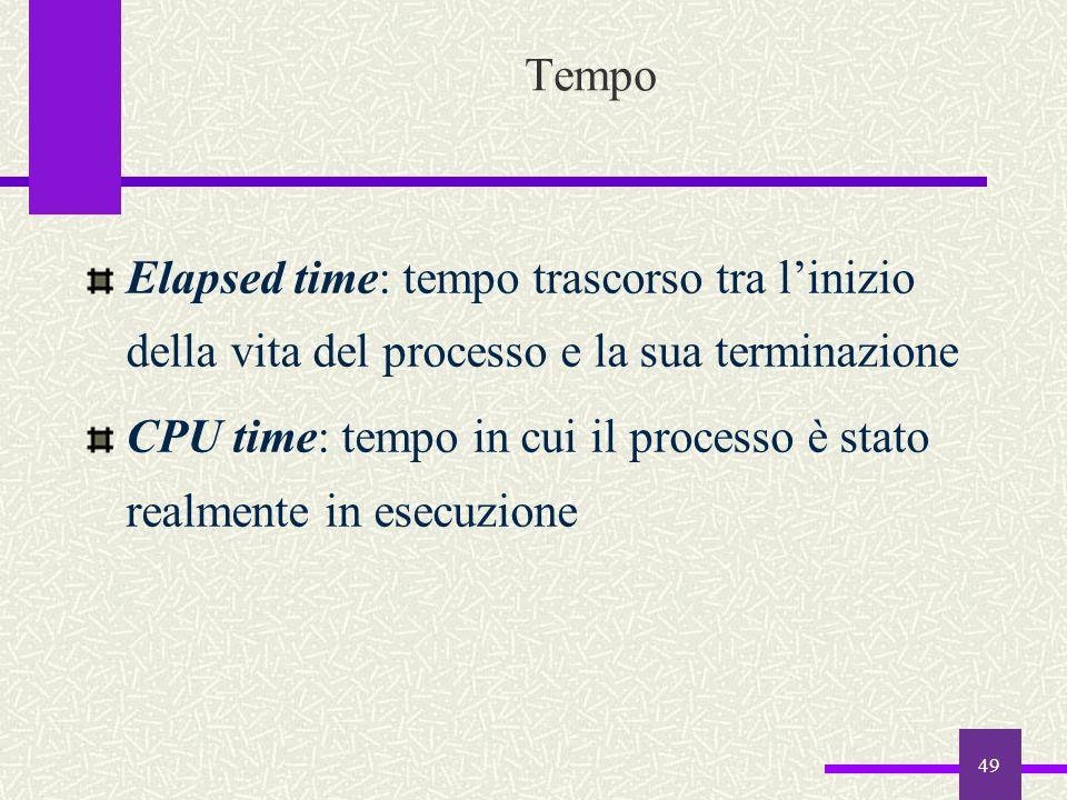 49 Tempo Elapsed time: tempo trascorso tra linizio della vita del processo e la sua terminazione CPU time: tempo in cui il processo è stato realmente