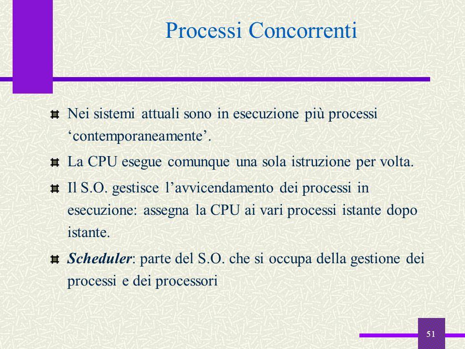 51 Processi Concorrenti Nei sistemi attuali sono in esecuzione più processi contemporaneamente. La CPU esegue comunque una sola istruzione per volta.