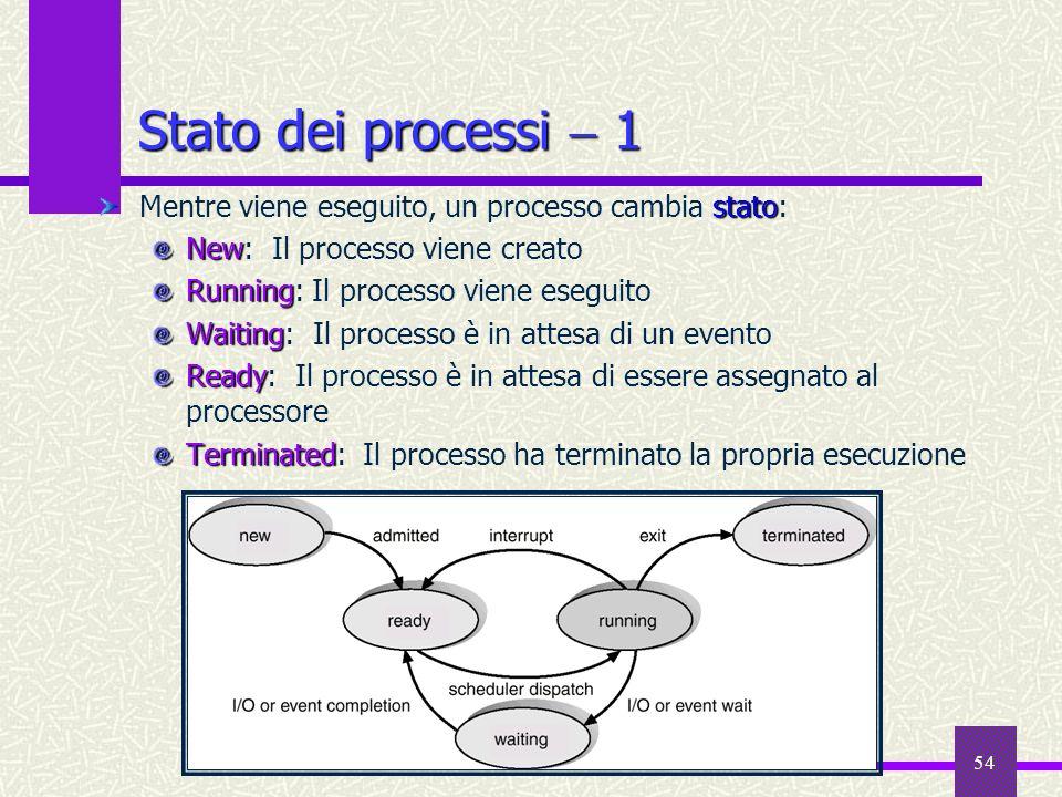 54 Stato dei processi 1 stato Mentre viene eseguito, un processo cambia stato: New New: Il processo viene creato Running Running: Il processo viene es