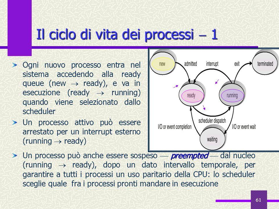 61 Il ciclo di vita dei processi 1 preempted Un processo può anche essere sospeso preempted dal nucleo (running ready), dopo un dato intervallo tempor