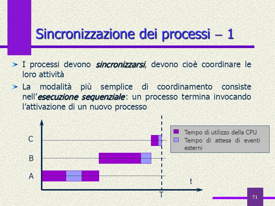 71 Sincronizzazione dei processi 1 t A B C T Tempo di utilizzo della CPU Tempo di attesa di eventi esterni sincronizzarsi I processi devono sincronizz