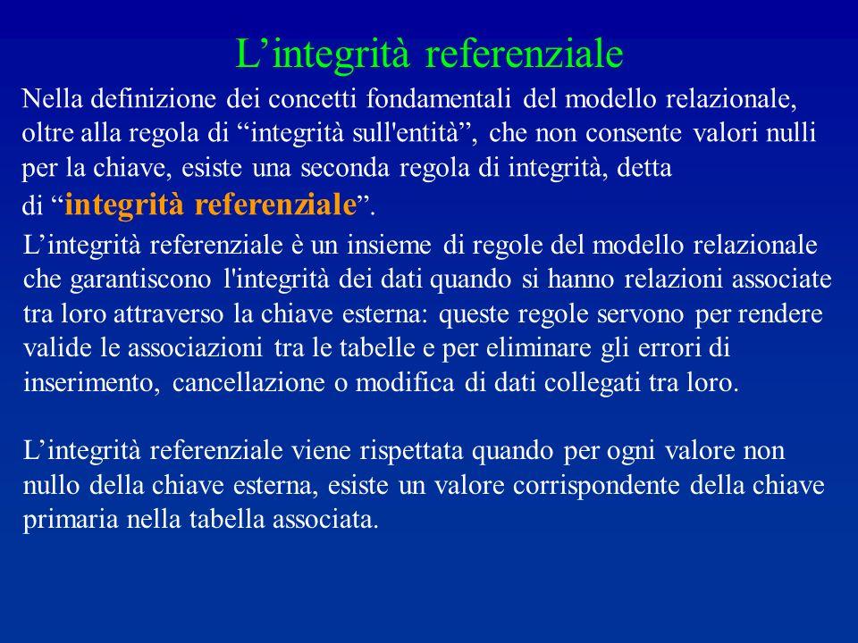 Lintegrità referenziale Nella definizione dei concetti fondamentali del modello relazionale, oltre alla regola di integrità sull entità, che non consente valori nulli per la chiave, esiste una seconda regola di integrità, detta di integrità referenziale.