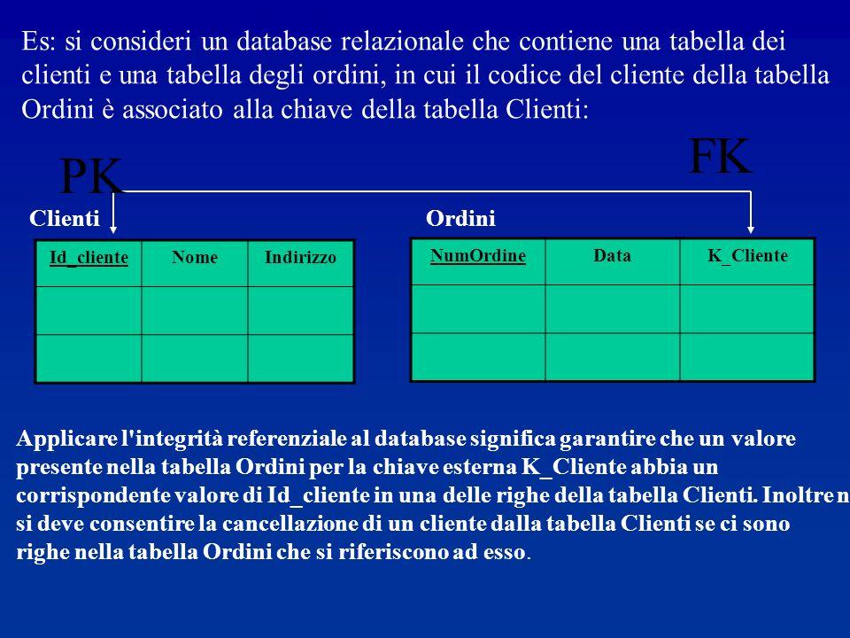 Es: si consideri un database relazionale che contiene una tabella dei clienti e una tabella degli ordini, in cui il codice del cliente della tabella Ordini è associato alla chiave della tabella Clienti: Id_clienteNomeIndirizzo NumOrdineDataK_Cliente ClientiOrdini Applicare l integrità referenziale al database significa garantire che un valore presente nella tabella Ordini per la chiave esterna K_Cliente abbia un corrispondente valore di Id_cliente in una delle righe della tabella Clienti.
