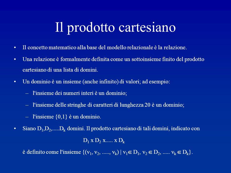 Il prodotto cartesiano Il concetto matematico alla base del modello relazionale è la relazione.