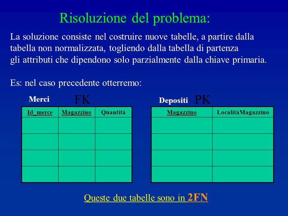 Risoluzione del problema: La soluzione consiste nel costruire nuove tabelle, a partire dalla tabella non normalizzata, togliendo dalla tabella di partenza gli attributi che dipendono solo parzialmente dalla chiave primaria.