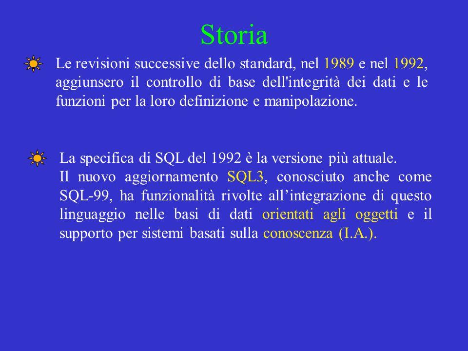 Storia Le revisioni successive dello standard, nel 1989 e nel 1992, aggiunsero il controllo di base dell integrità dei dati e le funzioni per la loro definizione e manipolazione.