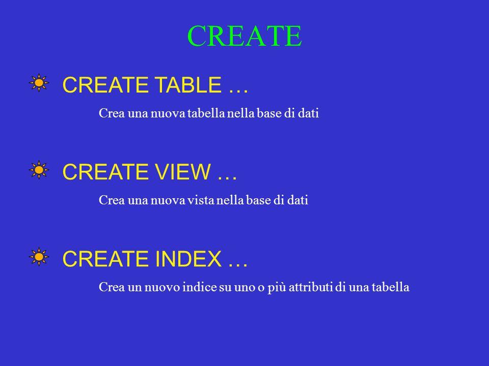 CREATE Crea una nuova tabella nella base di dati CREATE TABLE … Crea una nuova vista nella base di dati CREATE VIEW … Crea un nuovo indice su uno o più attributi di una tabella CREATE INDEX …