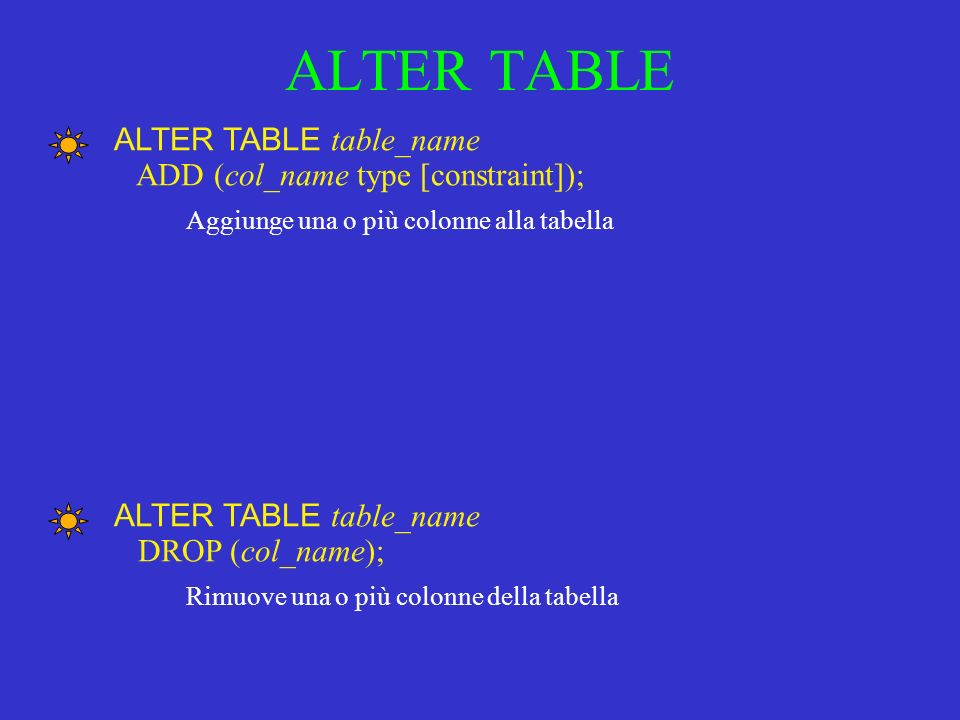 ALTER TABLE Aggiunge una o più colonne alla tabella ALTER TABLE table_name ADD (col_name type [constraint]); Rimuove una o più colonne della tabella A