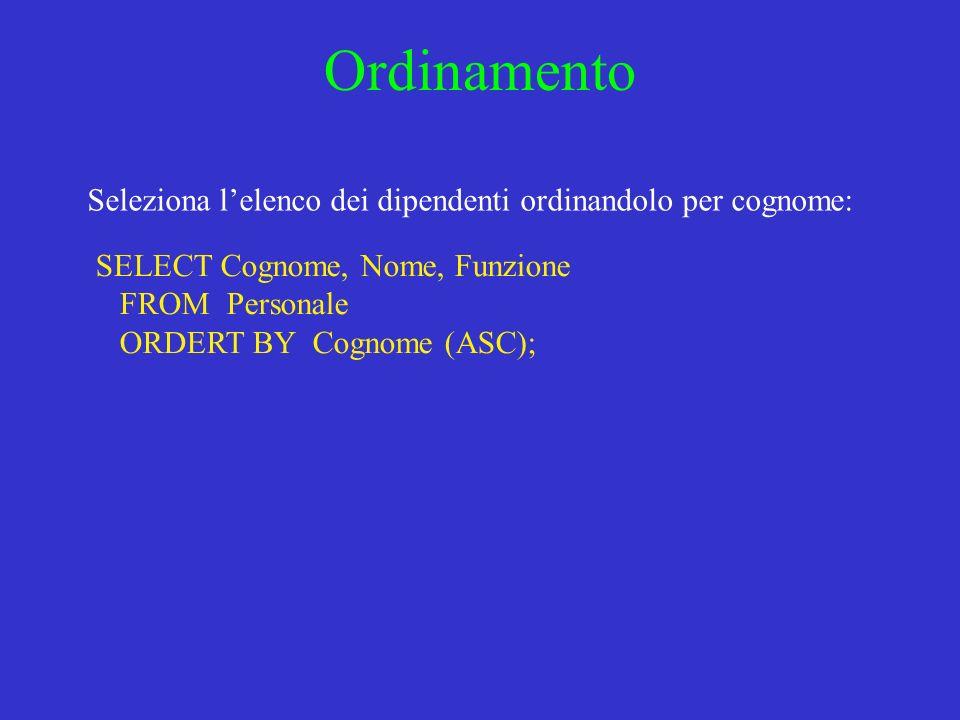 Ordinamento Seleziona lelenco dei dipendenti ordinandolo per cognome: SELECT Cognome, Nome, Funzione FROM Personale ORDERT BY Cognome (ASC);