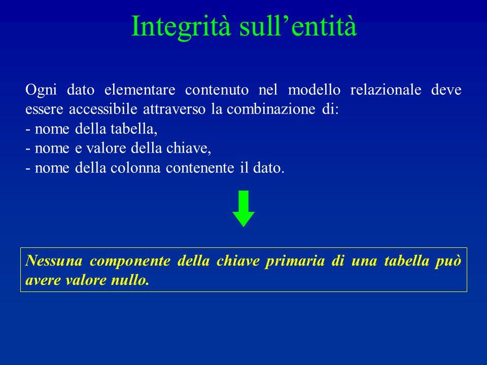 Integrità sullentità Ogni dato elementare contenuto nel modello relazionale deve essere accessibile attraverso la combinazione di: - nome della tabella, - nome e valore della chiave, - nome della colonna contenente il dato.