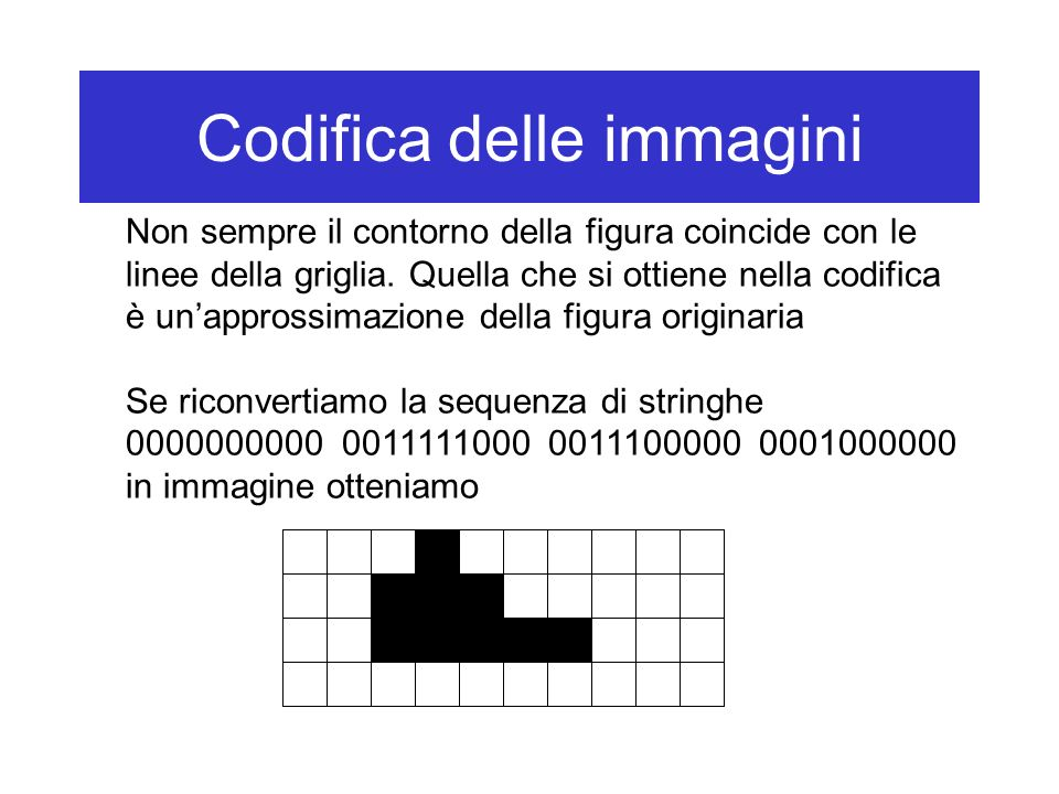 Codifica delle immagini Non sempre il contorno della figura coincide con le linee della griglia. Quella che si ottiene nella codifica è unapprossimazi