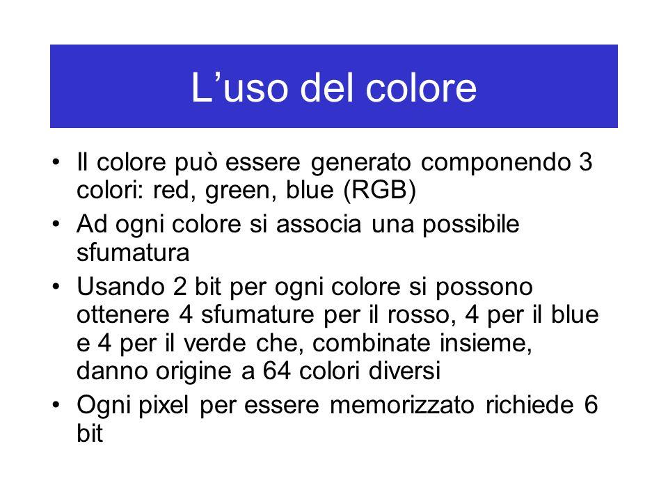 Luso del colore Il colore può essere generato componendo 3 colori: red, green, blue (RGB) Ad ogni colore si associa una possibile sfumatura Usando 2 b