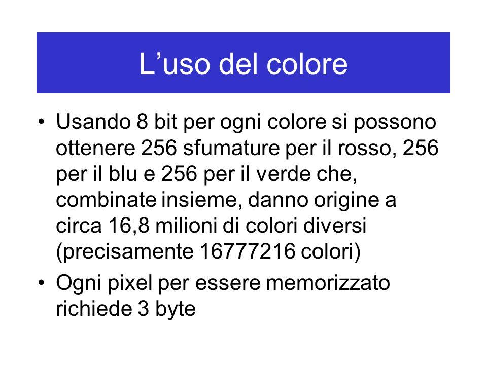 Luso del colore Usando 8 bit per ogni colore si possono ottenere 256 sfumature per il rosso, 256 per il blu e 256 per il verde che, combinate insieme,