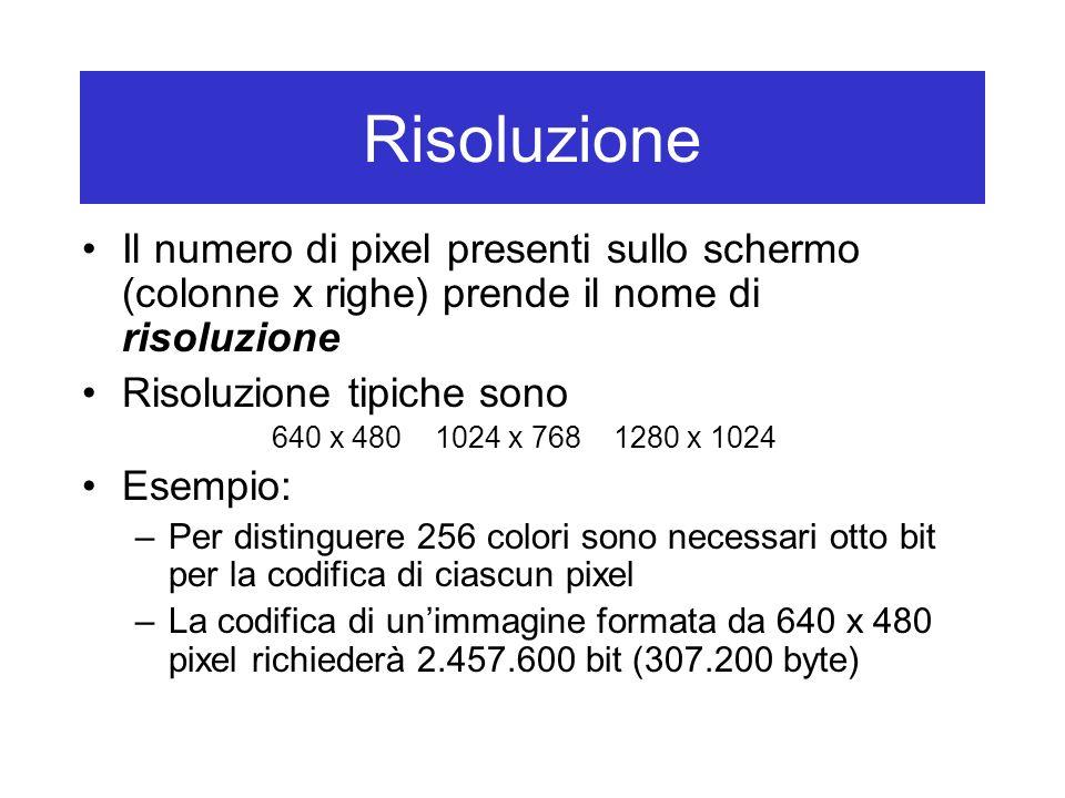 Risoluzione Il numero di pixel presenti sullo schermo (colonne x righe) prende il nome di risoluzione Risoluzione tipiche sono 640 x 480 1024 x 768 12