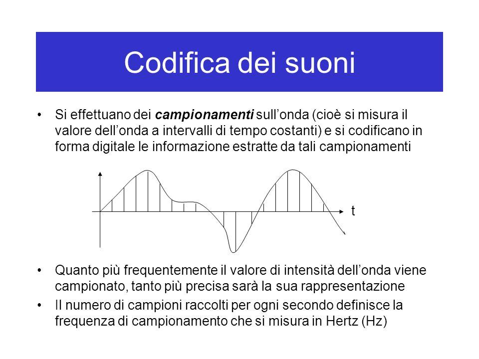 Codifica dei suoni Si effettuano dei campionamenti sullonda (cioè si misura il valore dellonda a intervalli di tempo costanti) e si codificano in form
