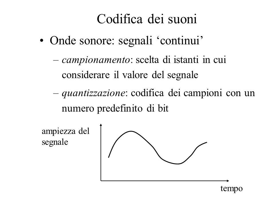 Codifica dei suoni Onde sonore: segnali continui –campionamento: scelta di istanti in cui considerare il valore del segnale –quantizzazione: codifica