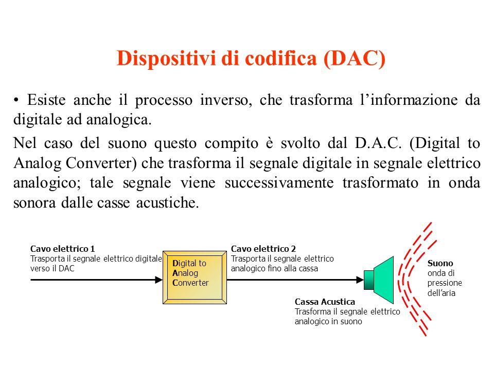 Dispositivi di codifica (DAC) Esiste anche il processo inverso, che trasforma linformazione da digitale ad analogica. Nel caso del suono questo compit
