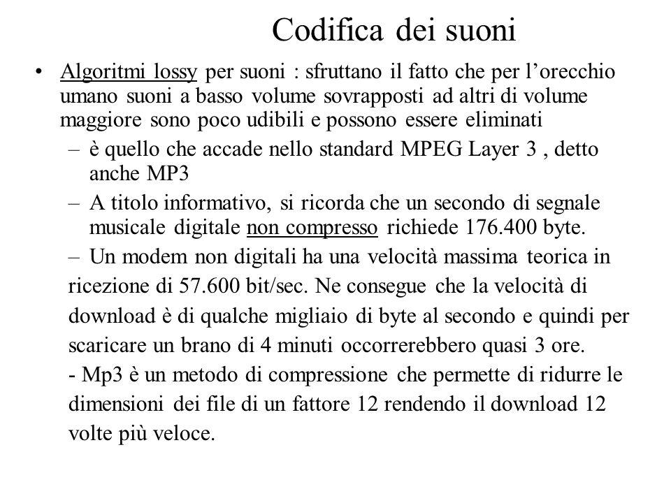 Codifica dei suoni Algoritmi lossy per suoni : sfruttano il fatto che per lorecchio umano suoni a basso volume sovrapposti ad altri di volume maggiore