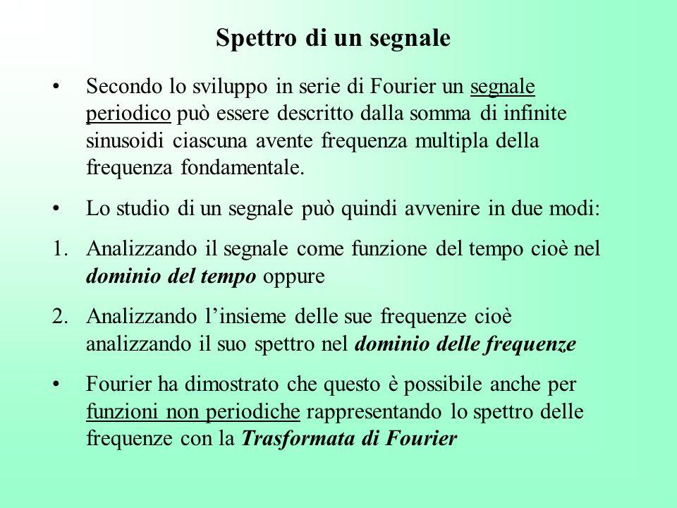 Spettro di un segnale Secondo lo sviluppo in serie di Fourier un segnale periodico può essere descritto dalla somma di infinite sinusoidi ciascuna ave