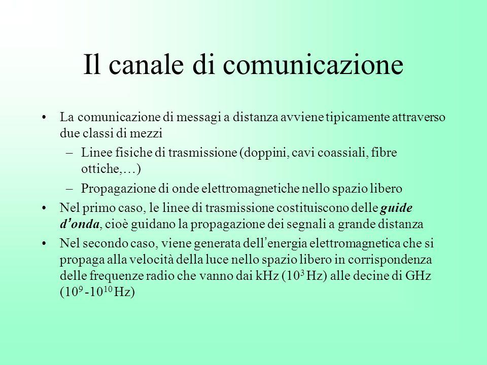 Il canale di comunicazione La comunicazione di messagi a distanza avviene tipicamente attraverso due classi di mezzi –Linee fisiche di trasmissione (d