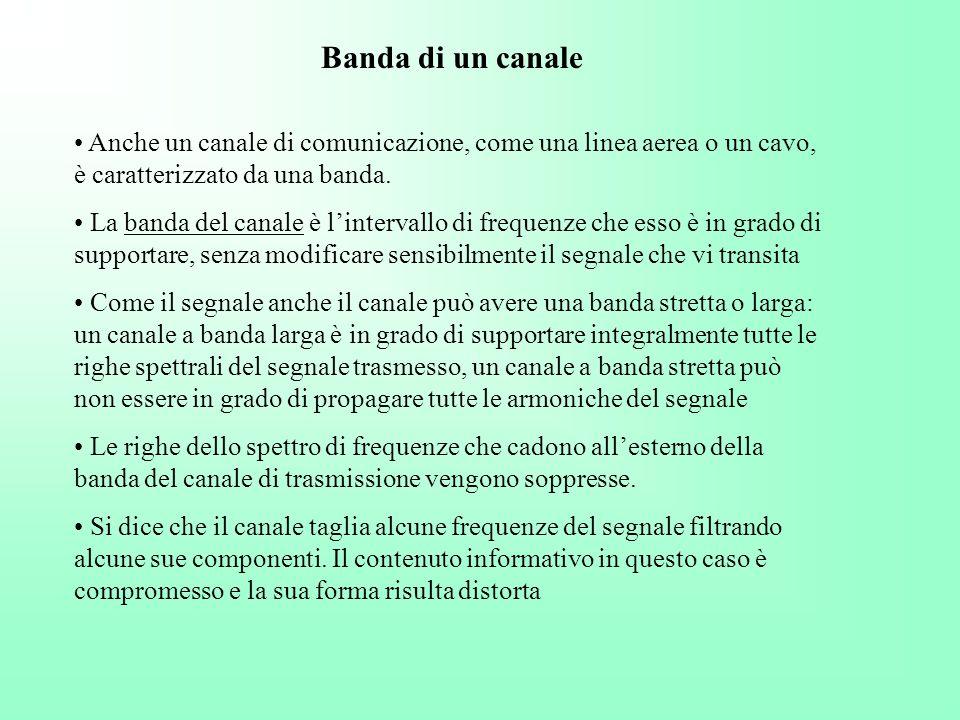 Anche un canale di comunicazione, come una linea aerea o un cavo, è caratterizzato da una banda. La banda del canale è lintervallo di frequenze che es
