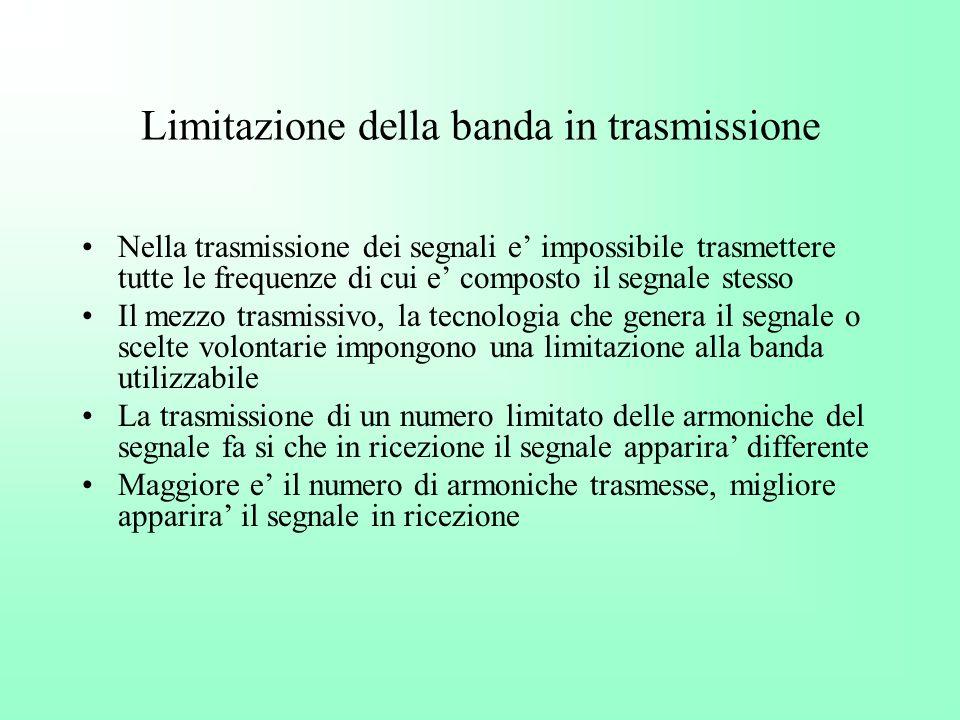 Limitazione della banda in trasmissione Nella trasmissione dei segnali e impossibile trasmettere tutte le frequenze di cui e composto il segnale stess