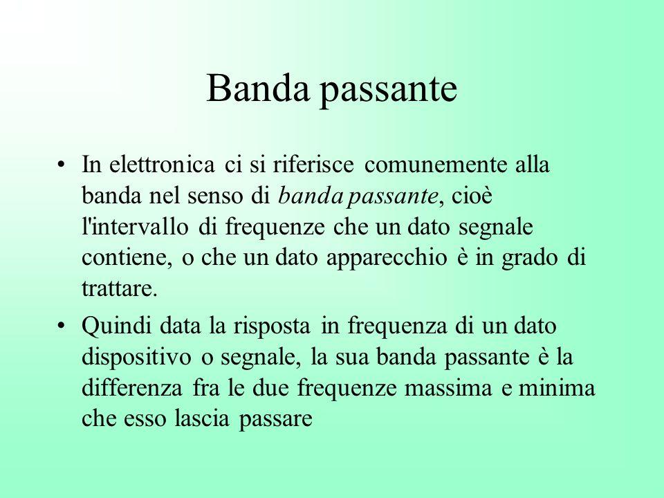Banda passante In elettronica ci si riferisce comunemente alla banda nel senso di banda passante, cioè l'intervallo di frequenze che un dato segnale c